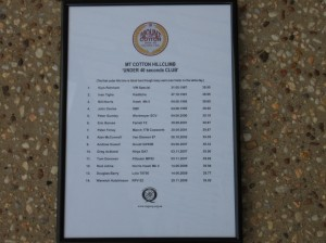 The plaque received from the MG Car Club for sub 40 Sec. run at Mt Cotton.